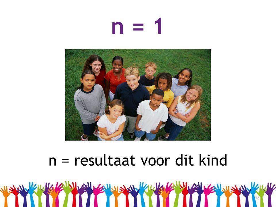 15 n = 1 n = resultaat voor dit kind