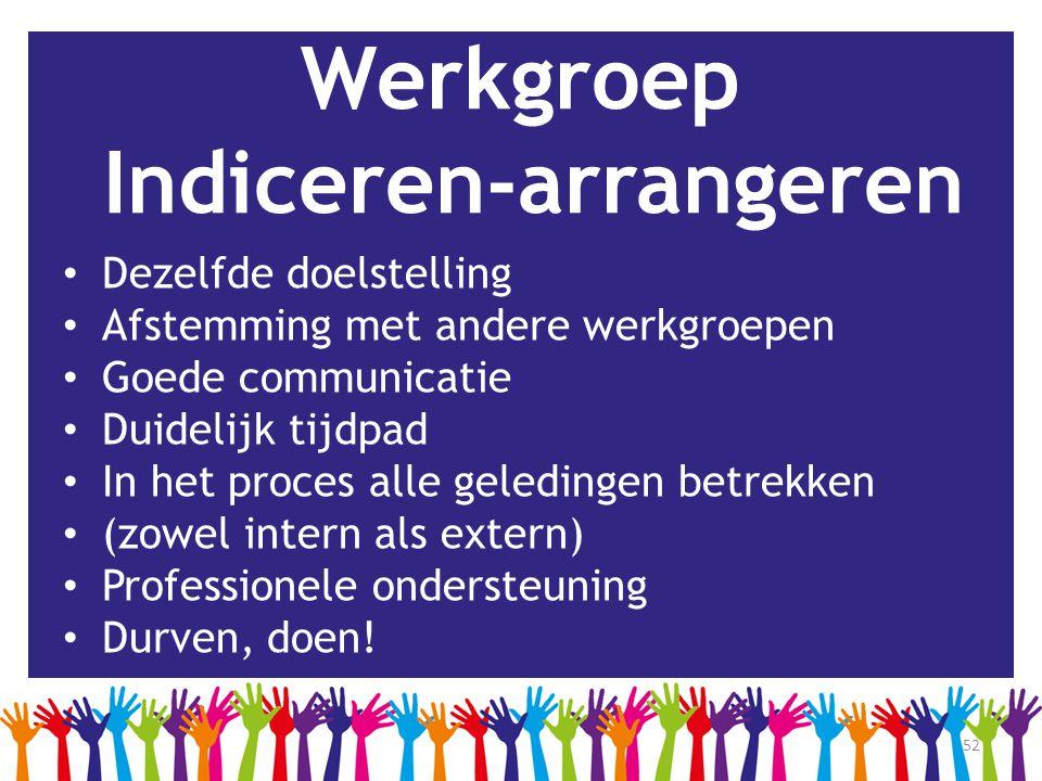 52 Werkgroep Indiceren-arrangeren • Dezelfde doelstelling • Afstemming met andere werkgroepen • Goede communicatie • Duidelijk tijdpad • In het proces