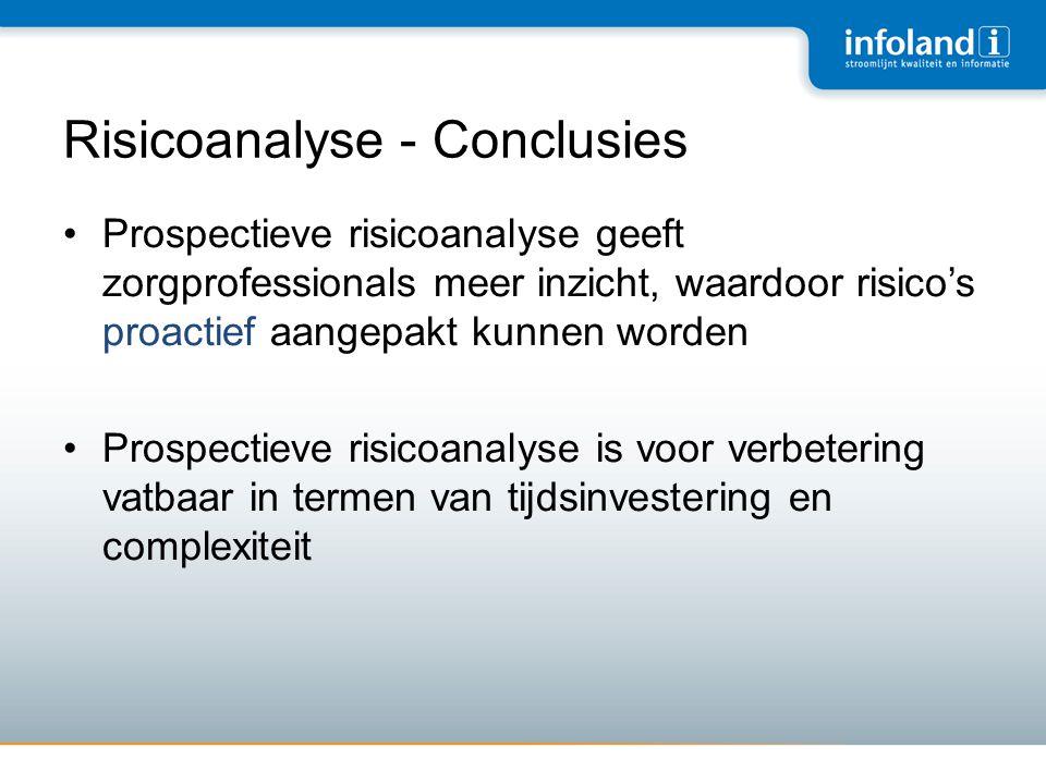 Risicoanalyse - Conclusies •Prospectieve risicoanalyse geeft zorgprofessionals meer inzicht, waardoor risico's proactief aangepakt kunnen worden •Pros