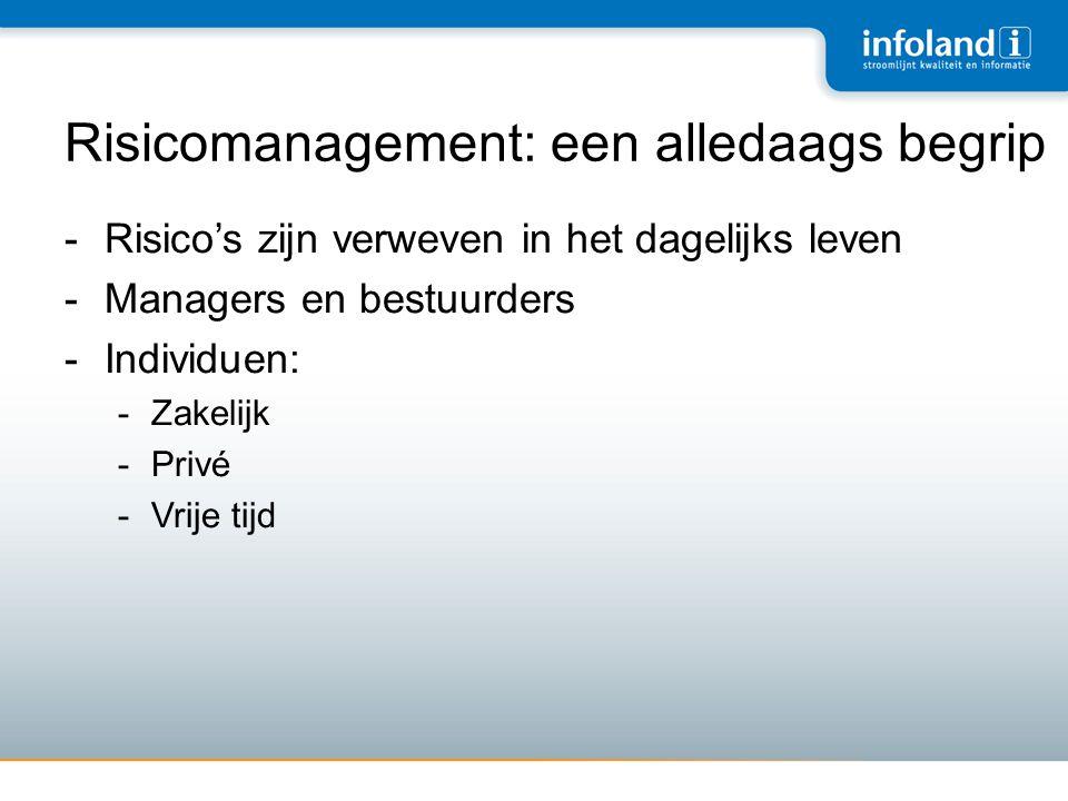 Risicomanagement: een alledaags begrip -Risico's zijn verweven in het dagelijks leven -Managers en bestuurders -Individuen: -Zakelijk -Privé -Vrije ti