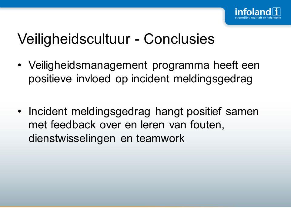 Veiligheidscultuur - Conclusies •Veiligheidsmanagement programma heeft een positieve invloed op incident meldingsgedrag •Incident meldingsgedrag hangt