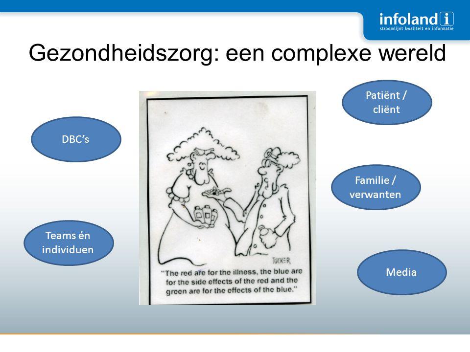Gezondheidszorg: een complexe wereld Patiënt / cliënt Familie / verwanten DBC's Teams én individuen Media