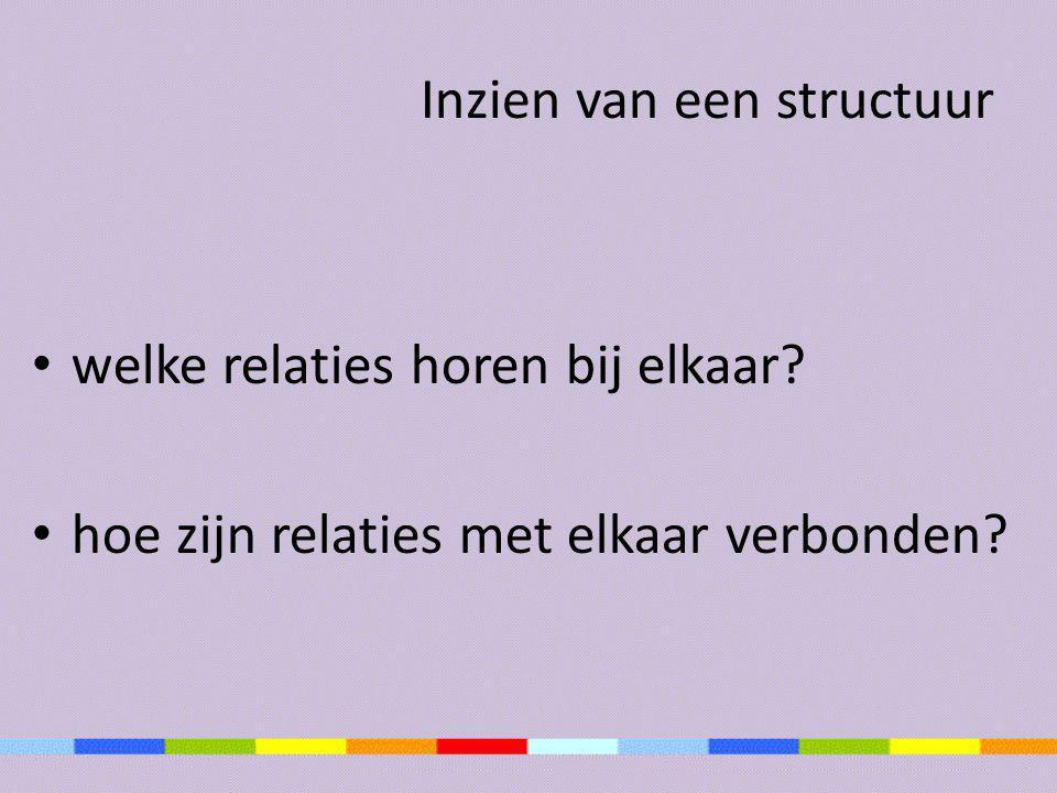 Inzien van een structuur • welke relaties horen bij elkaar? • hoe zijn relaties met elkaar verbonden?
