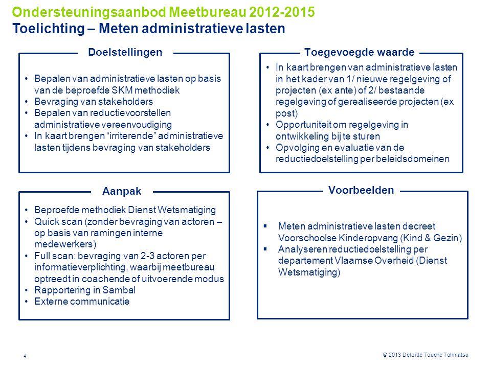 4 © 2012 Deloitte Touche Tohmatsu© 2013 Deloitte Touche Tohmatsu •In kaart brengen van administratieve lasten in het kader van 1/ nieuwe regelgeving o