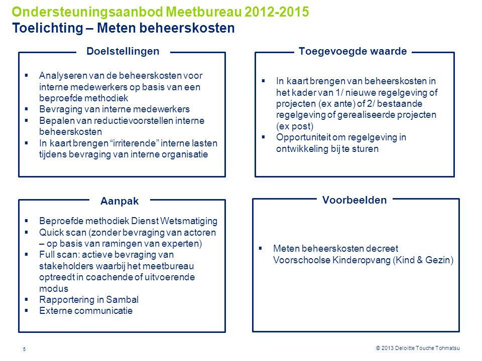 5 © 2012 Deloitte Touche Tohmatsu© 2013 Deloitte Touche Tohmatsu  In kaart brengen van beheerskosten in het kader van 1/ nieuwe regelgeving of projec