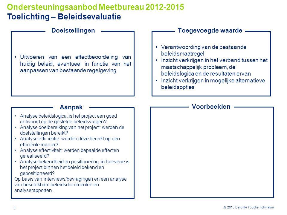 10 © 2012 Deloitte Touche Tohmatsu© 2013 Deloitte Touche Tohmatsu Ondersteuningsaanbod Meetbureau 2012-2015 Beleidsevaluatie Het verband tussen beleidsevaluaties ex ante, tussentijds en ex post.