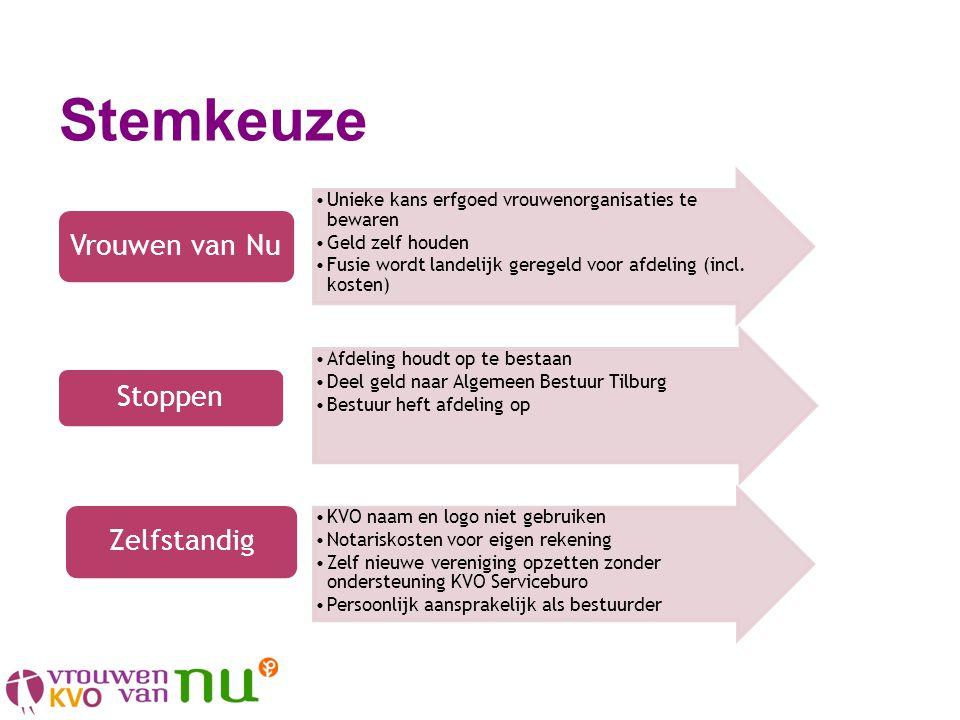 Stemkeuze •Afdeling houdt op te bestaan •Deel geld naar Algemeen Bestuur Tilburg •Bestuur heft afdeling op Stoppen •KVO naam en logo niet gebruiken •N
