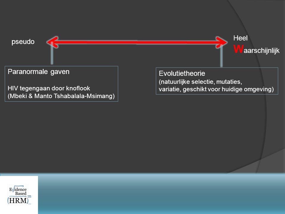 pseudo Heel W aarschijnlijk Evolutietheorie (natuurlijke selectie, mutaties, variatie, geschikt voor huidige omgeving) Paranormale gaven HIV tegengaan