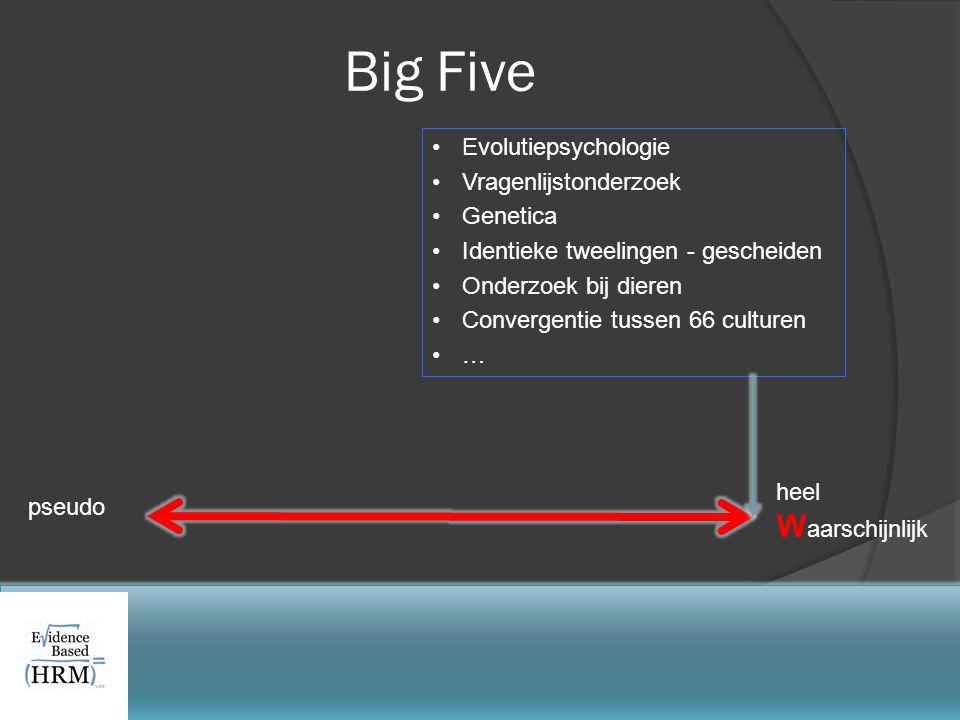 •Evolutiepsychologie •Vragenlijstonderzoek •Genetica •Identieke tweelingen - gescheiden •Onderzoek bij dieren •Convergentie tussen 66 culturen •…•… ps
