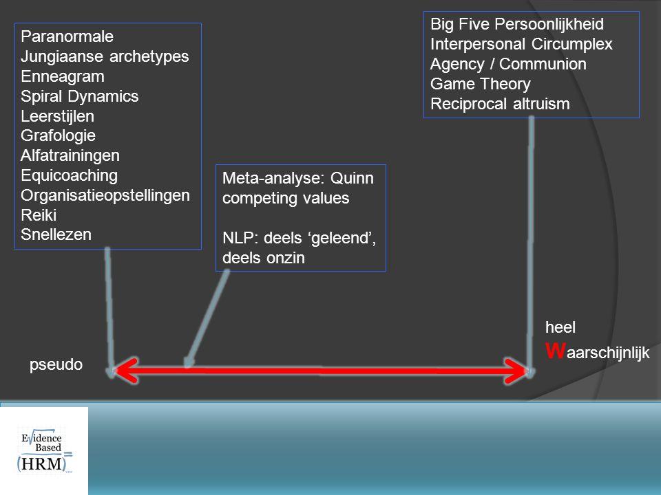 pseudo heel W aarschijnlijk Big Five Persoonlijkheid Interpersonal Circumplex Agency / Communion Game Theory Reciprocal altruism Meta-analyse: Quinn c