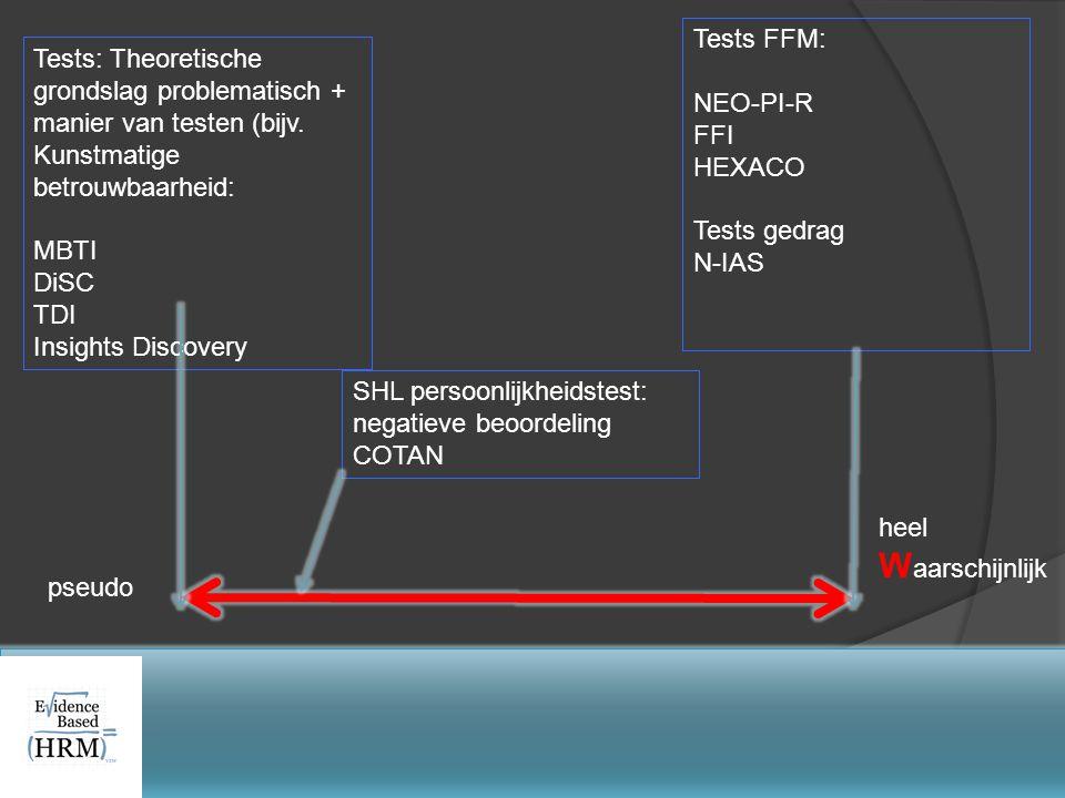 pseudo heel W aarschijnlijk Tests FFM: NEO-PI-R FFI HEXACO Tests gedrag N-IAS SHL persoonlijkheidstest: negatieve beoordeling COTAN Tests: Theoretisch
