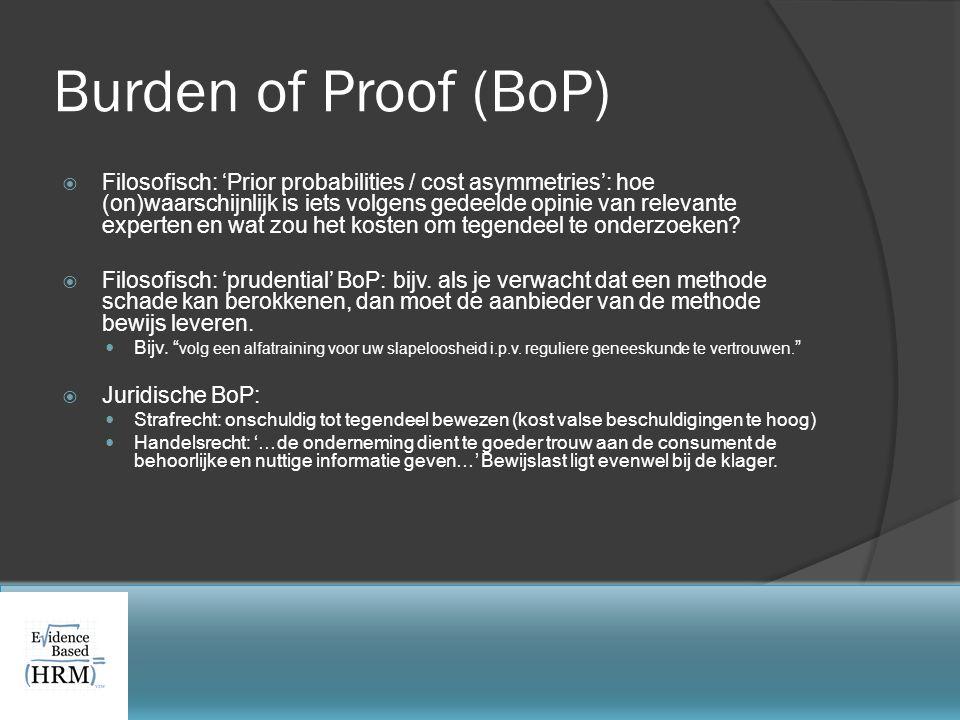 Burden of Proof (BoP)  Filosofisch: 'Prior probabilities / cost asymmetries': hoe (on)waarschijnlijk is iets volgens gedeelde opinie van relevante ex
