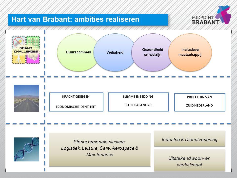 Hart van Brabant: ambities realiseren Sterke regionale clusters: Logistiek, Leisure, Care, Aerospace & Maintenance Duurzaamheid Veiligheid Gezondheid