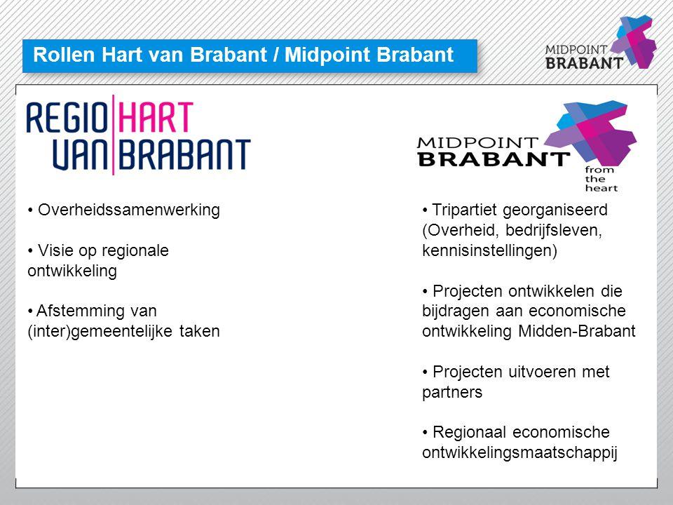Resultaten: REAP Midden-Brabant •Aanjaagsubsidie voor projecten met hoge impact en mogelijkheid tot opschaling.