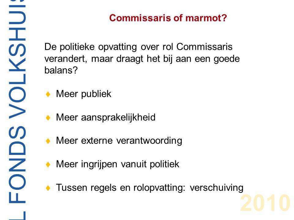 CENTRAAL FONDS VOLKSHUISVESTING De politieke opvatting over rol Commissaris verandert, maar draagt het bij aan een goede balans.