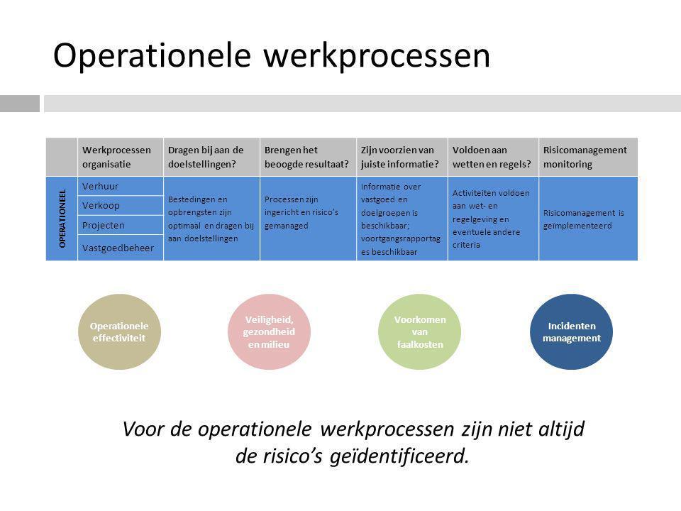 Operationele werkprocessen Voor de operationele werkprocessen zijn niet altijd de risico's geïdentificeerd. Werkprocessen organisatie Dragen bij aan d