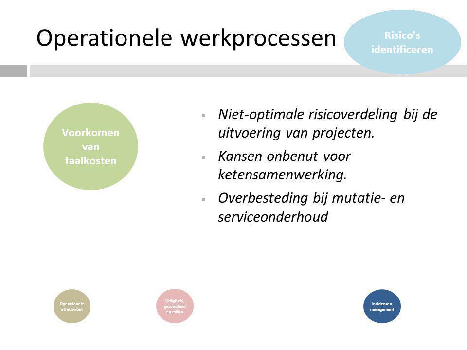  Niet-optimale risicoverdeling bij de uitvoering van projecten.  Kansen onbenut voor ketensamenwerking.  Overbesteding bij mutatie- en serviceonder