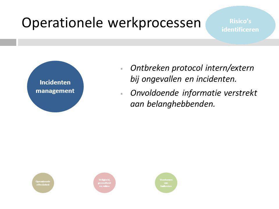  Ontbreken protocol intern/extern bij ongevallen en incidenten.  Onvoldoende informatie verstrekt aan belanghebbenden. Verhuur Verkoop Projecten Vas