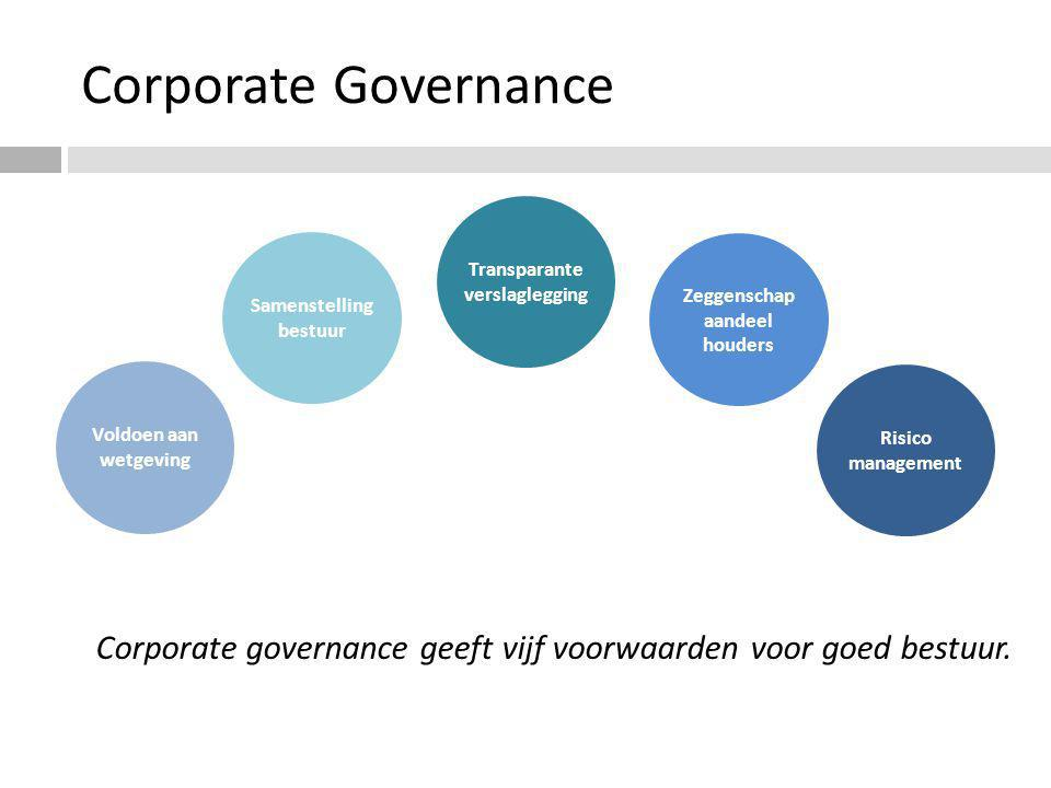 Corporate Governance Corporate governance geeft vijf voorwaarden voor goed bestuur. Zeggenschap aandeel houders Risico management Voldoen aan wetgevin