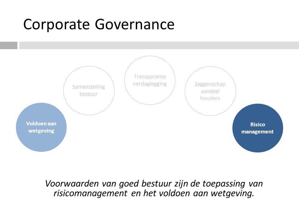 Corporate Governance Voorwaarden van goed bestuur zijn de toepassing van risicomanagement en het voldoen aan wetgeving. Zeggenschap aandeel houders Ri