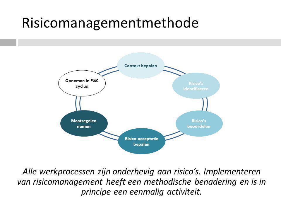 Risicomanagementmethode Alle werkprocessen zijn onderhevig aan risico's. Implementeren van risicomanagement heeft een methodische benadering en is in