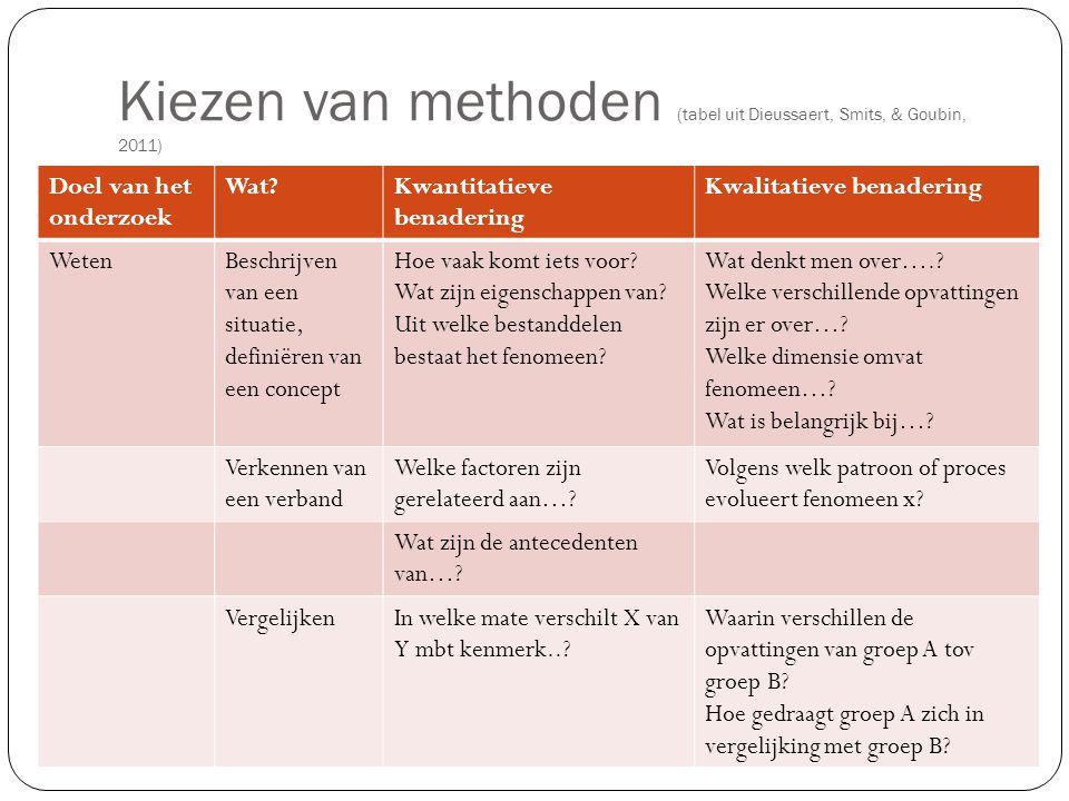 Kiezen van methoden (tabel uit Dieussaert, Smits, & Goubin, 2011) Doel van het onderzoek Wat?Kwantitatieve benadering Kwalitatieve benadering WetenBes