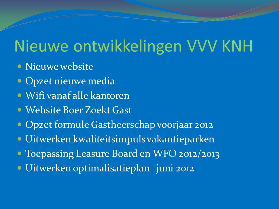 Nieuwe ontwikkelingen VVV KNH  Nieuwe website  Opzet nieuwe media  Wifi vanaf alle kantoren  Website Boer Zoekt Gast  Opzet formule Gastheerschap