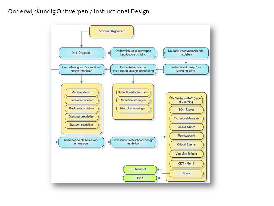 Begripsomschrijving  Gustafson (1996): Onderwijskundig ontwerpen is het complete proces van – analyseren wat men wil bereiken met de instructie; – hoe men dit wil aanpakken; – hoe men de aanpak uittest en reviseert en – hoe men lerenden evalueert.