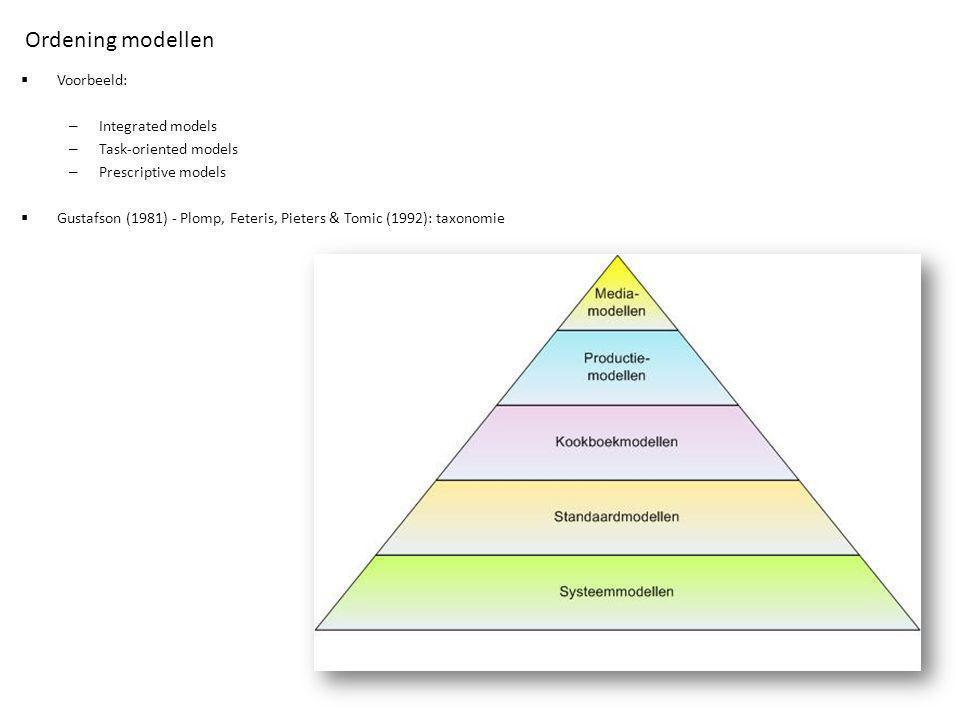 Ordening modellen  Voorbeeld: – Integrated models – Task-oriented models – Prescriptive models  Gustafson (1981) - Plomp, Feteris, Pieters & Tomic (