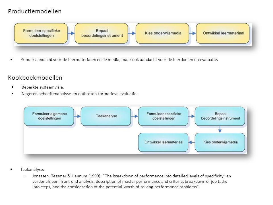 Productiemodellen  Primair aandacht voor de leermaterialen en de media, maar ook aandacht voor de leerdoelen en evaluatie. Kookboekmodellen  Beperkt