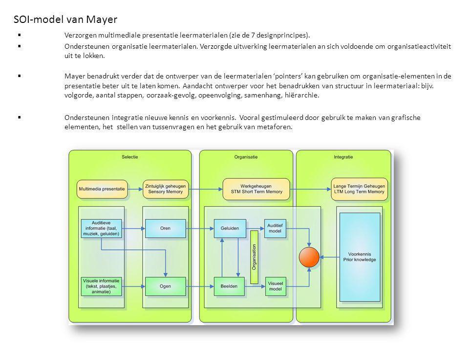 SOI-model van Mayer  Verzorgen multimediale presentatie leermaterialen (zie de 7 designprincipes).  Ondersteunen organisatie leermaterialen. Verzorg