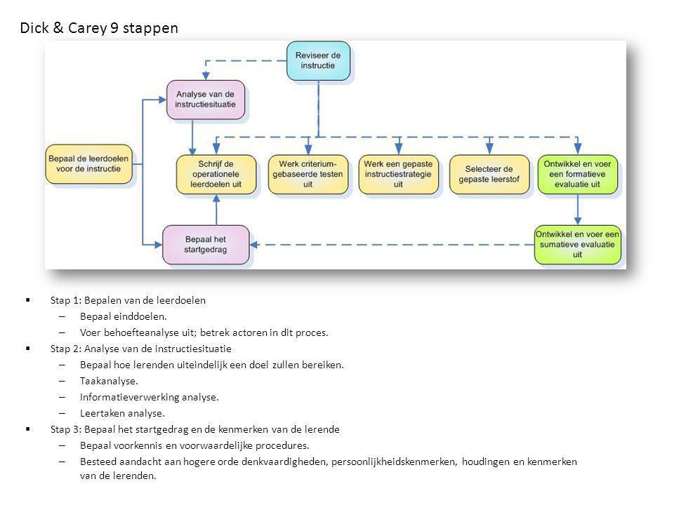 Dick & Carey 9 stappen  Stap 1: Bepalen van de leerdoelen – Bepaal einddoelen. – Voer behoefteanalyse uit; betrek actoren in dit proces.  Stap 2: An