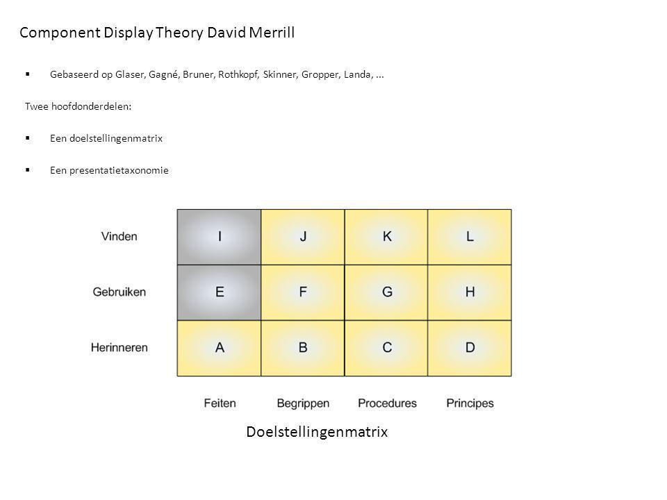 Component Display Theory David Merrill  Gebaseerd op Glaser, Gagné, Bruner, Rothkopf, Skinner, Gropper, Landa,... Twee hoofdonderdelen:  Een doelste