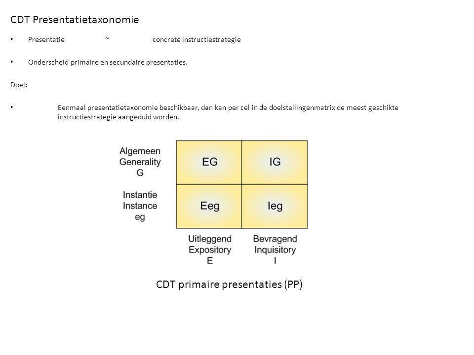 CDT Presentatietaxonomie • Presentatie ~ concrete instructiestrategie • Onderscheid primaire en secundaire presentaties. Doel: • Eenmaal presentatieta