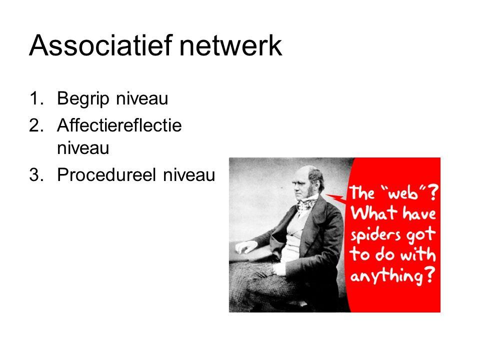 Associatief netwerk 1.Begrip niveau 2.Affectiereflectie niveau 3.Procedureel niveau