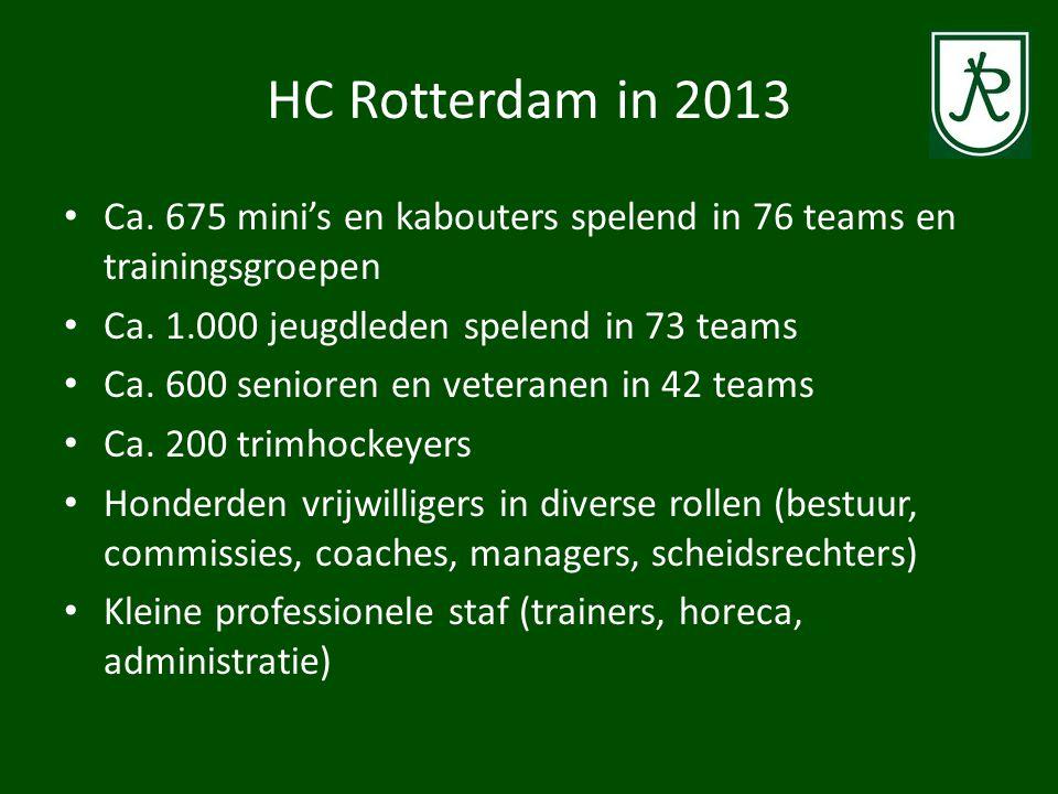 Missie jeugdhockey HC Rotterdam: Iedere jeugdspeler de gelegenheid geven om zich maximaal te ontwikkelen in een plezierige, sociaal veilige omgeving