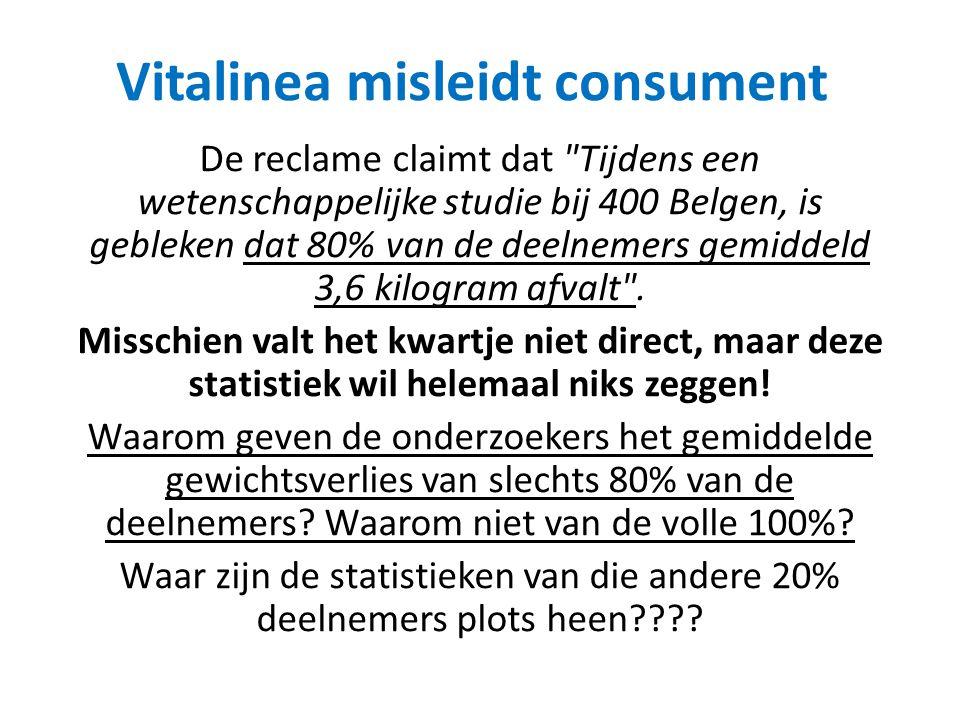 Vitalinea misleidt consument De reclame claimt dat