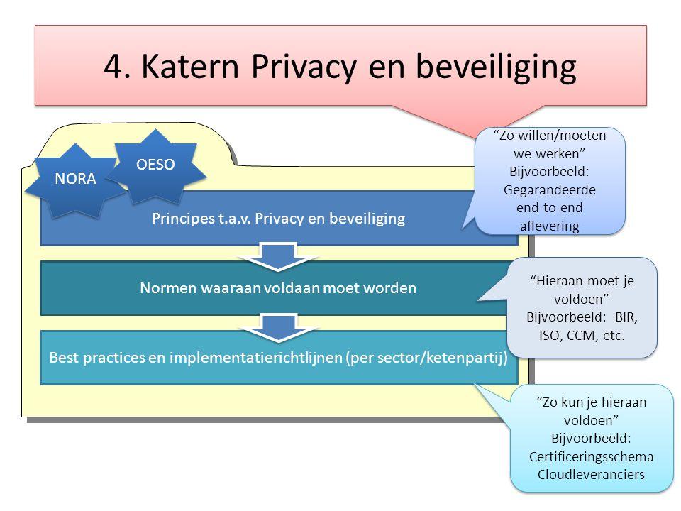 4. Katern Privacy en beveiliging Principes t.a.v. Privacy en beveiliging Normen waaraan voldaan moet worden Best practices en implementatierichtlijnen