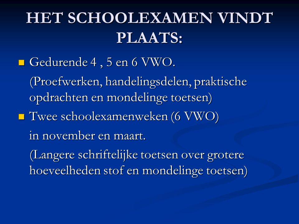 HET SCHOOLEXAMEN VINDT PLAATS:  Gedurende 4, 5 en 6 VWO. (Proefwerken, handelingsdelen, praktische opdrachten en mondelinge toetsen)  Twee schoolexa