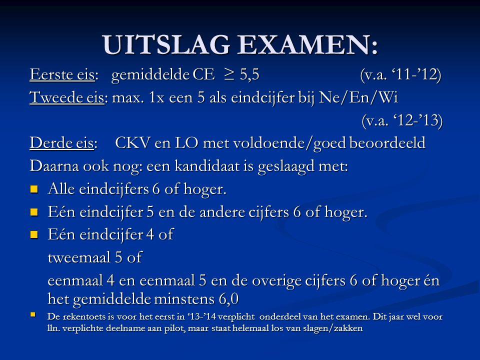 UITSLAG EXAMEN: Eerste eis: gemiddelde CE ≥ 5,5 (v.a. '11-'12) Tweede eis: max. 1x een 5 als eindcijfer bij Ne/En/Wi (v.a. '12-'13) (v.a. '12-'13) Der