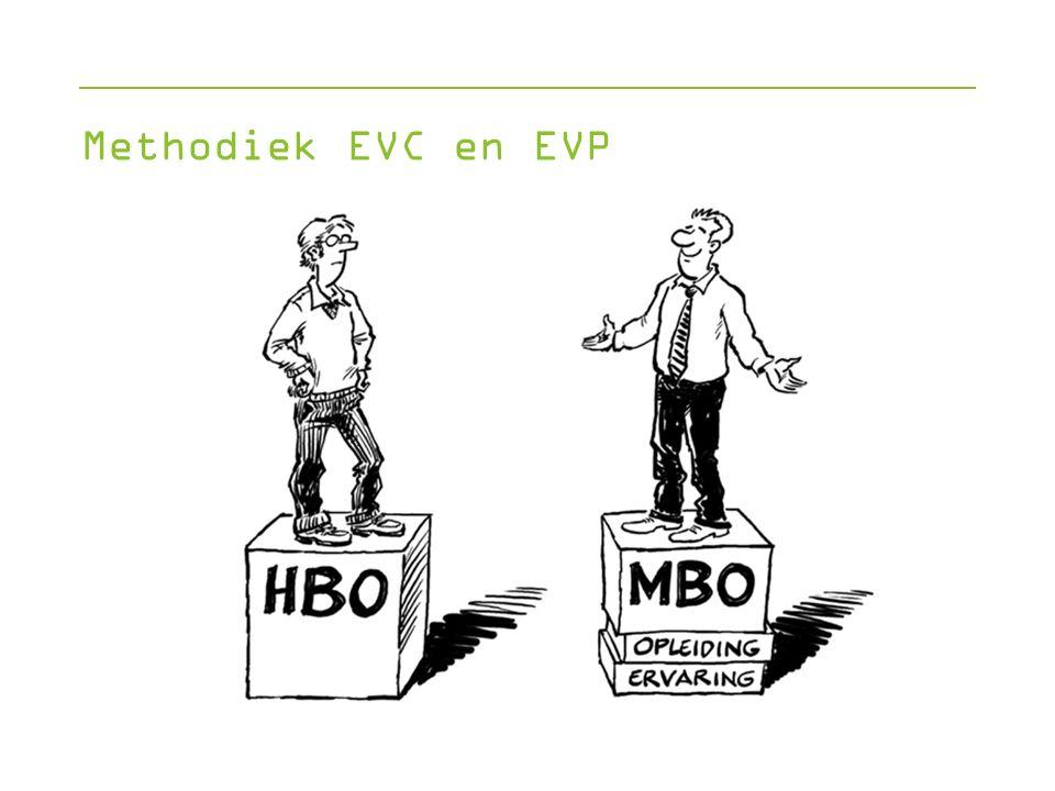 Methodiek EVC en EVP