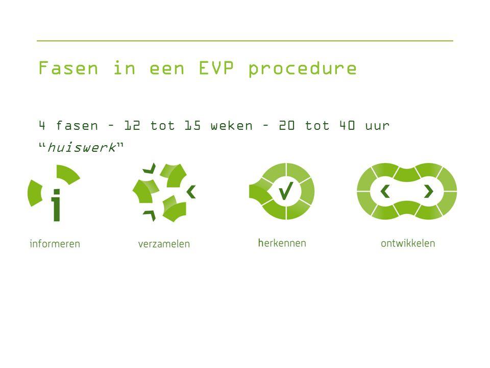 """4 fasen – 12 tot 15 weken – 20 tot 40 uur """"huiswerk"""" Fasen in een EVP procedure"""