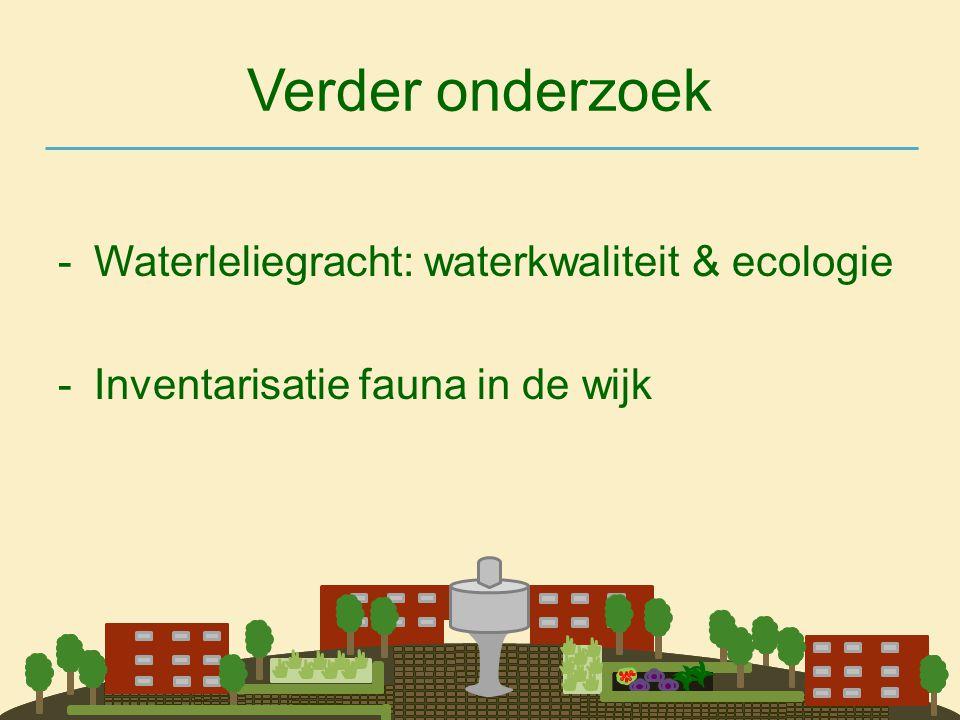 Verder onderzoek -Waterleliegracht: waterkwaliteit & ecologie -Inventarisatie fauna in de wijk