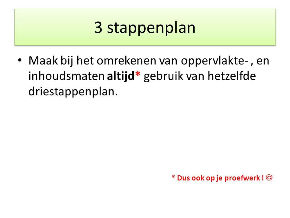 3 stappenplan • Maak bij het omrekenen van oppervlakte-, en inhoudsmaten altijd* gebruik van hetzelfde driestappenplan.