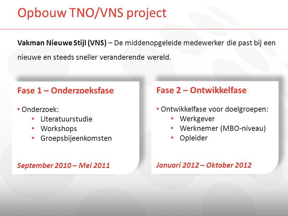 TNO/VNS Fase 1 Onderzoeksfase