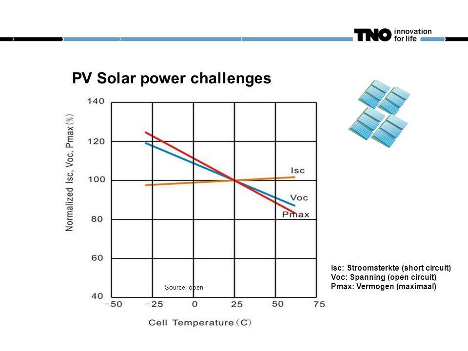 PV Solar power challenges Source: open Isc: Stroomsterkte (short circuit) Voc: Spanning (open circuit) Pmax: Vermogen (maximaal)