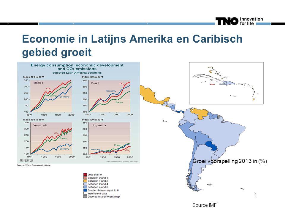 Groei voorspelling 2013 in (%) Source IMF Economie in Latijns Amerika en Caribisch gebied groeit
