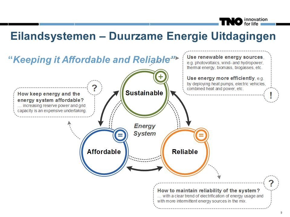 "9 ""Keeping it Affordable and Reliable"" Eilandsystemen – Duurzame Energie Uitdagingen"