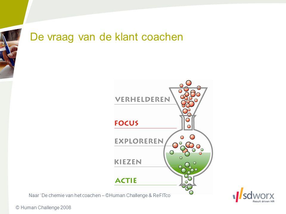 © Human Challenge 2008 De vraag van de klant coachen Naar 'De chemie van het coachen – ©Human Challenge & ReFITco 16