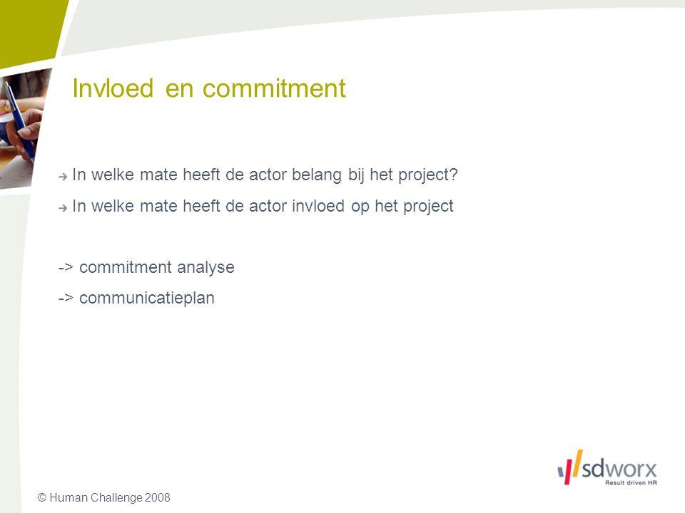 © Human Challenge 2008 Invloed en commitment In welke mate heeft de actor belang bij het project? In welke mate heeft de actor invloed op het project